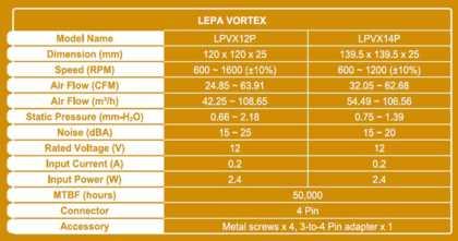 LEPA VORTEX Series