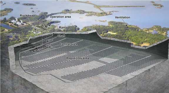 Схема подземного хранилища ядерных отходов