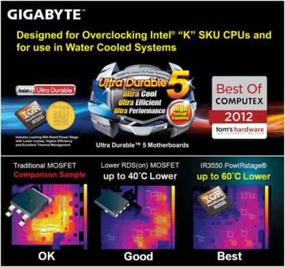GIGABYTE Ultra Durable 5