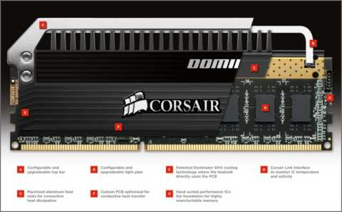 Corsair DOMINATOR Platinum DDR3 Memory Modules