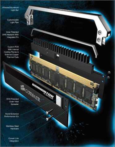 Corsair DOMINATOR Platinum DDR3-3000 Memory Module